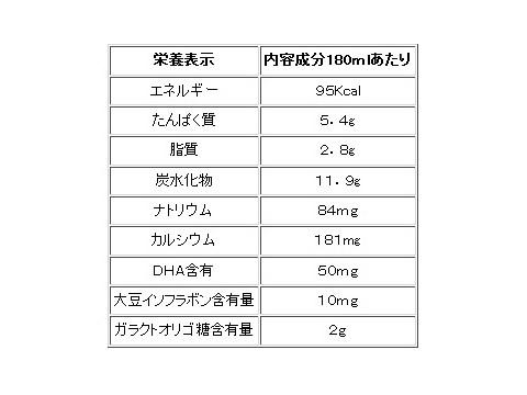 大山白バラ DHA 180ml
